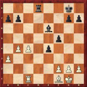 Оценка позиции в шахматной партии