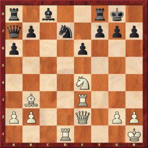 Тест Атака и защита - тест по шахматам