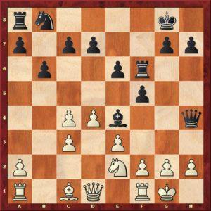 Увлекательное тестирование для шахматистов